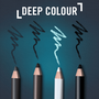 Rimmel London Soft Kohl Kajal - 061 Jet Black