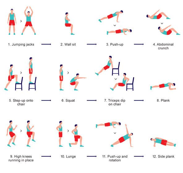 7 Minute Work Out De Ideale Work Out Voor Thuis Etos